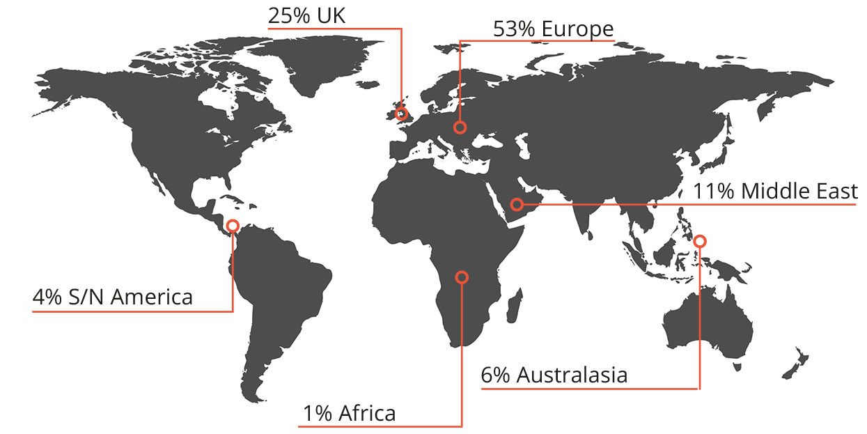 World Telemedia Show Attendee Statistics Map