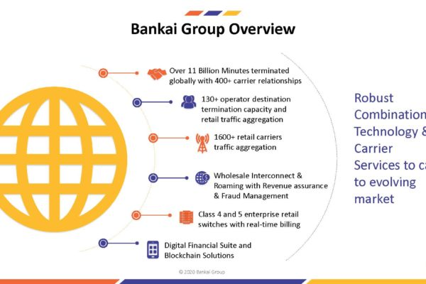 Pages-from-Corporate_Deck_BankaiGroup_Oct20_Page_02