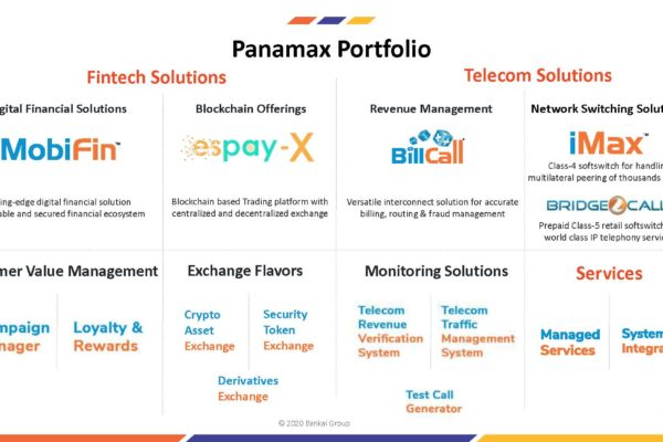 Pages-from-Corporate_Deck_BankaiGroup_Oct20_Page_15