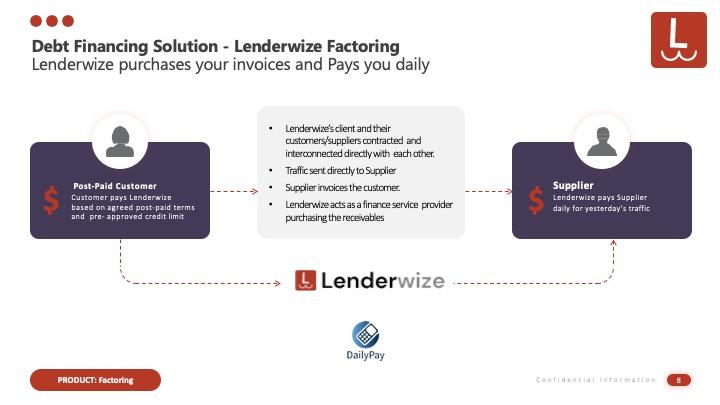 Lenderwize_Slide8